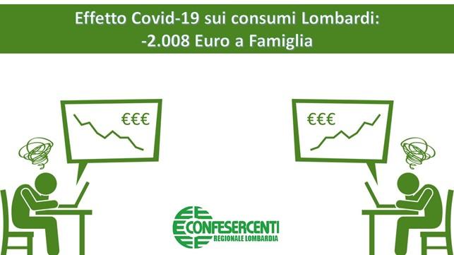 confesercenti-lombardia,-effetto-covid-sui-consumi-lombardi:-2.008-euro-a-famiglia